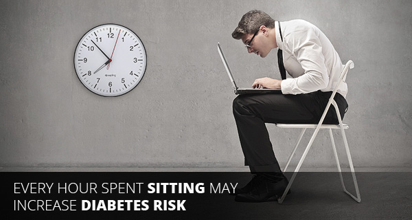 Sedentary lifestyle is linked to Type 2 Diabetes